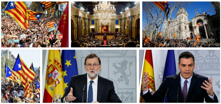 Spain: Political System